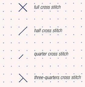 quarter cross stitch instructions