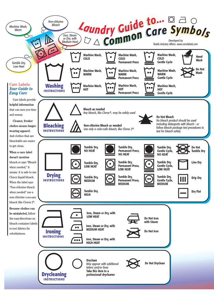 care instruction symblos for wash