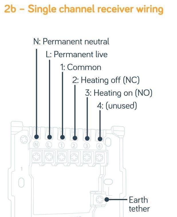 danfoss central heating timer instructions