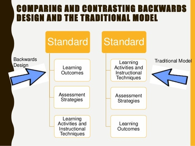 backwards design model of instructional planning