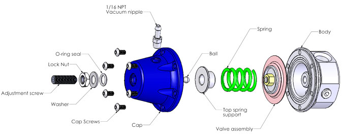 turbosmart fuel pressure regulator instructions